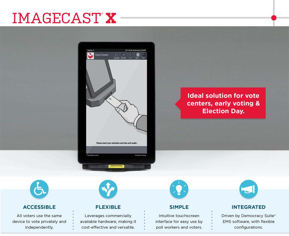 dominionvoting imagecast x 2020 1 - Using the Voting Machines